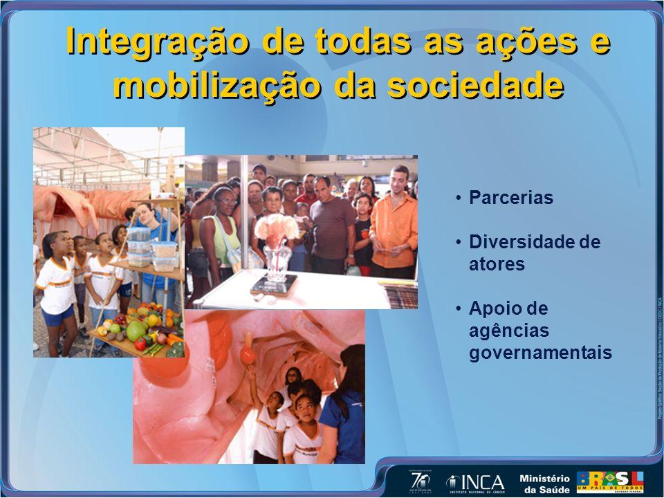 Integração de todas as ações e mobilização da sociedade
