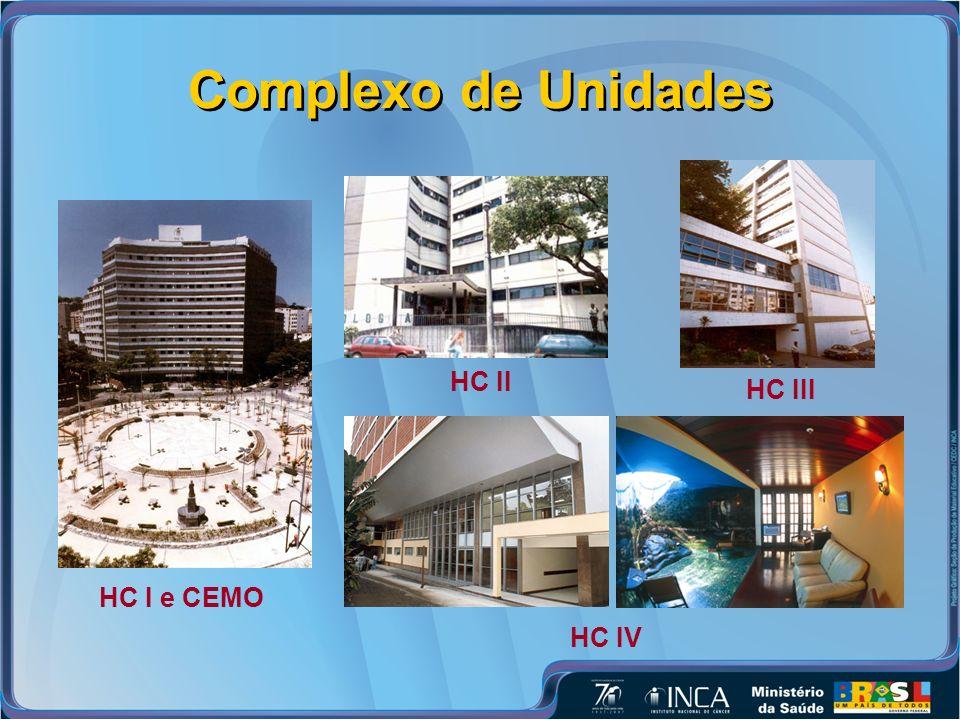 Complexo de Unidades HC II HC III HC I e CEMO HC IV