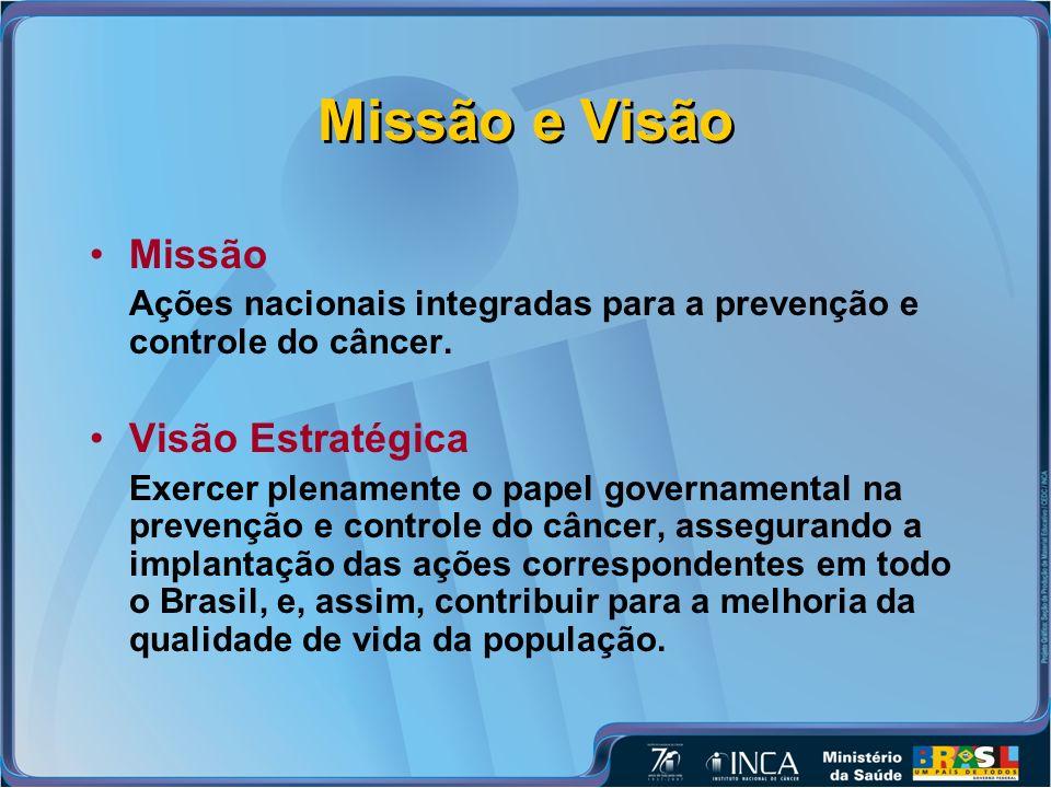 Missão e Visão Missão Visão Estratégica