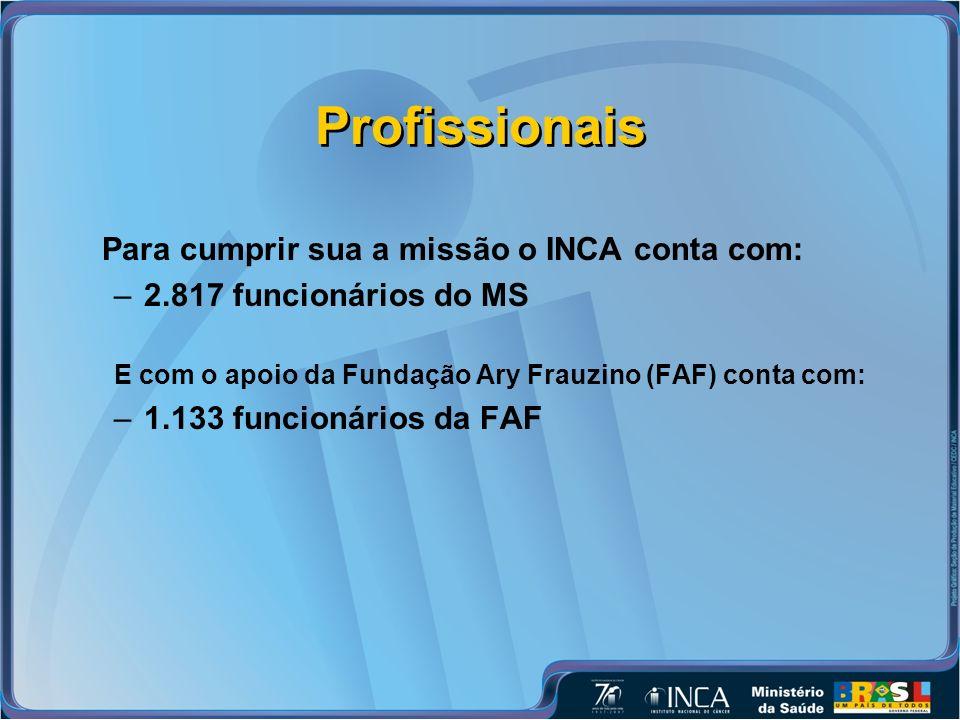 Profissionais Para cumprir sua a missão o INCA conta com: