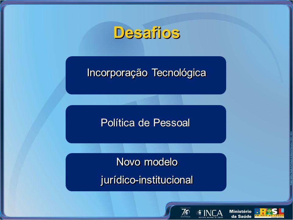 Desafios Incorporação Tecnológica Política de Pessoal Novo modelo