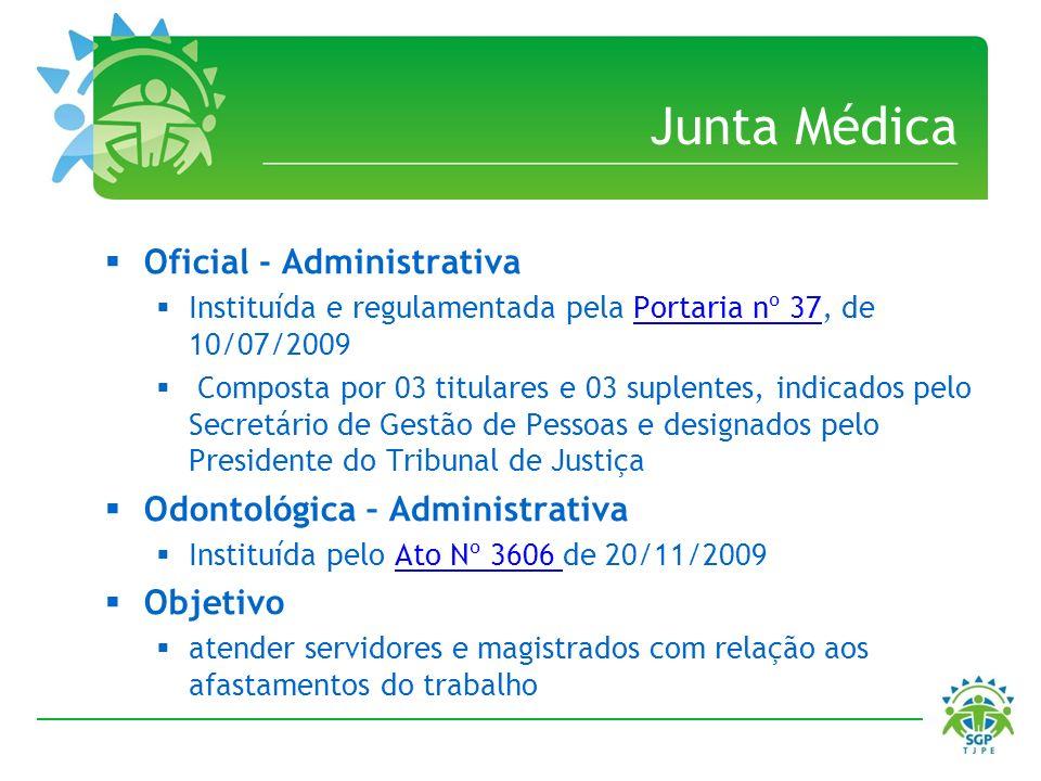 Junta Médica Oficial - Administrativa Odontológica – Administrativa