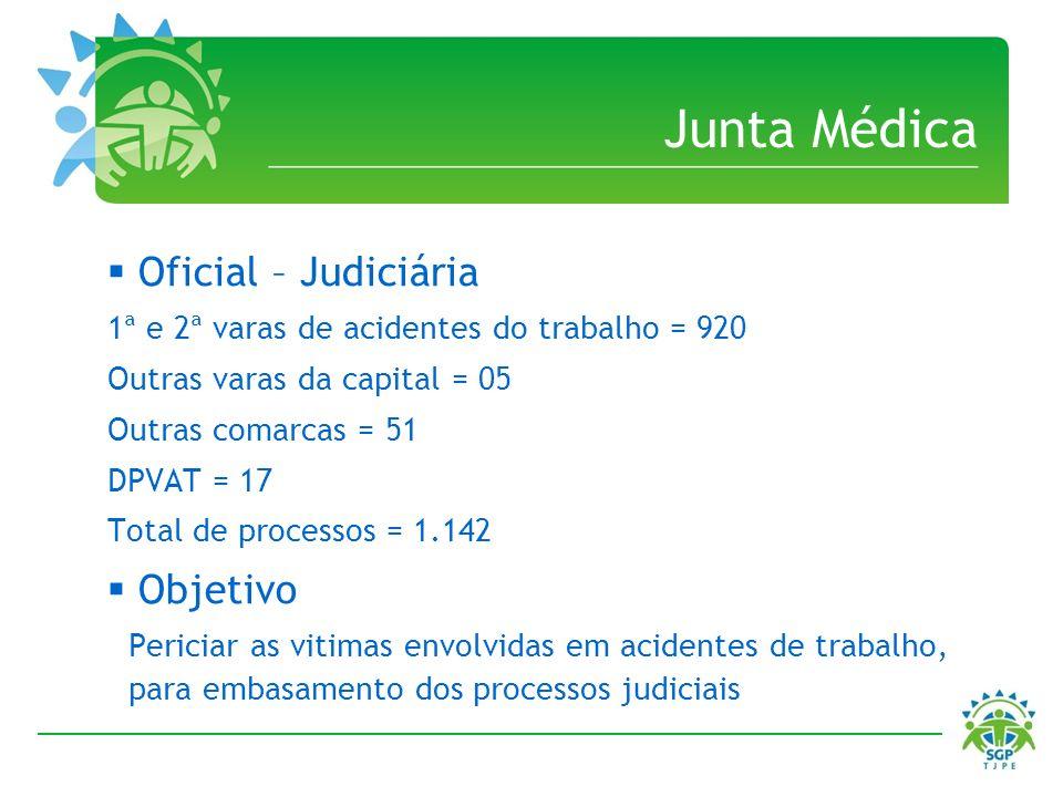 Junta Médica Oficial – Judiciária Objetivo
