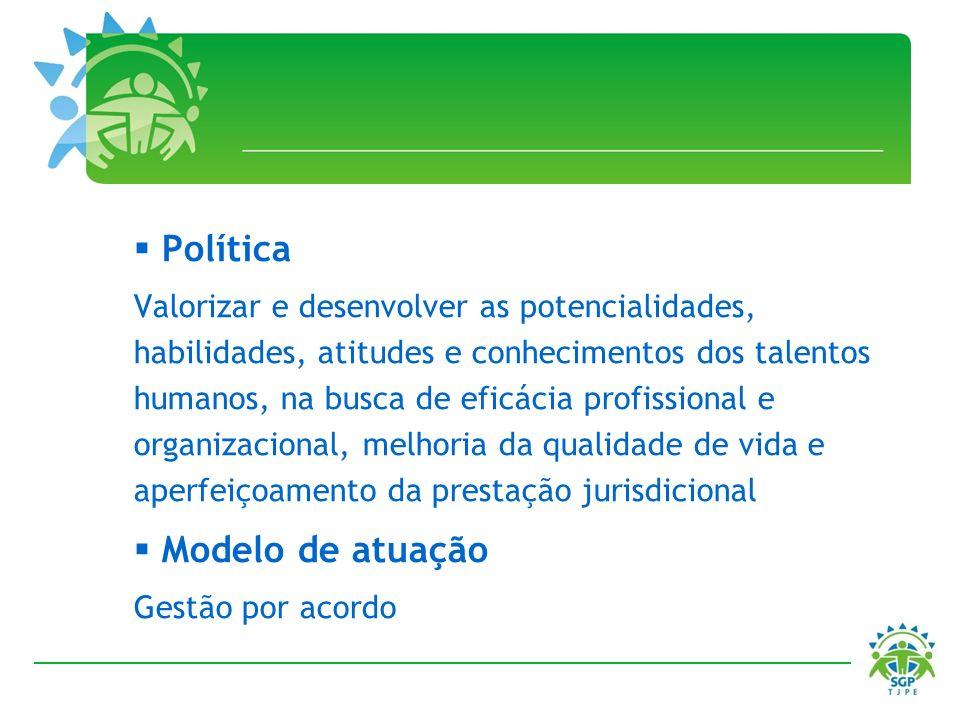 Política Modelo de atuação