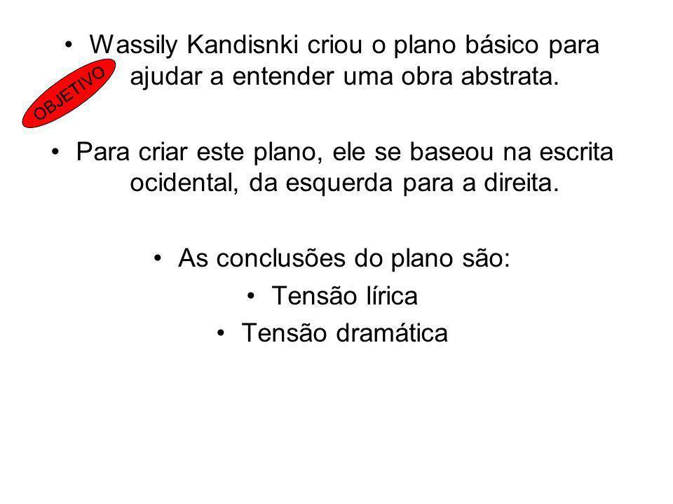 As conclusões do plano são: