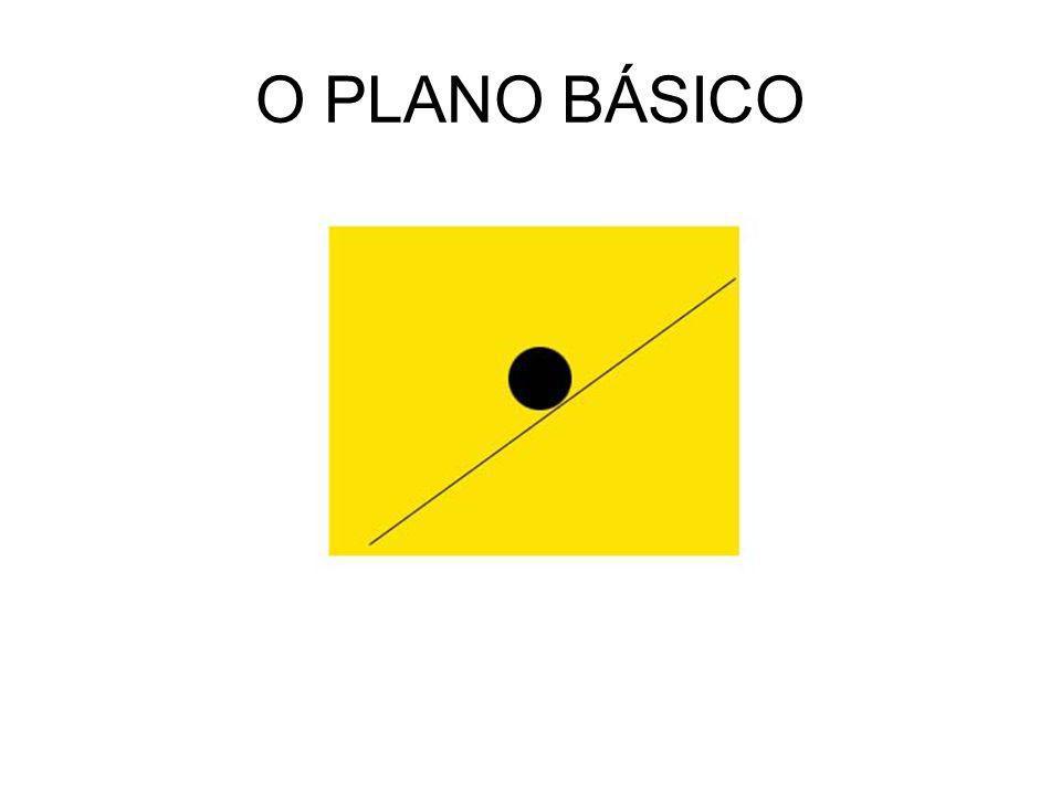 O PLANO BÁSICO