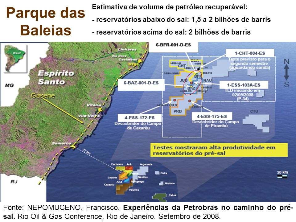 Estimativa de volume de petróleo recuperável: