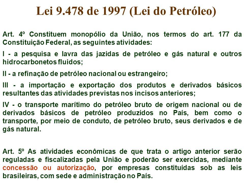 Lei 9.478 de 1997 (Lei do Petróleo)