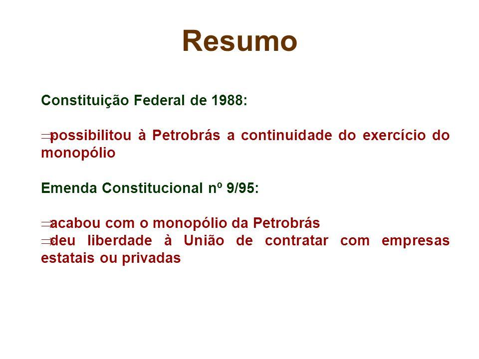 Resumo Constituição Federal de 1988: