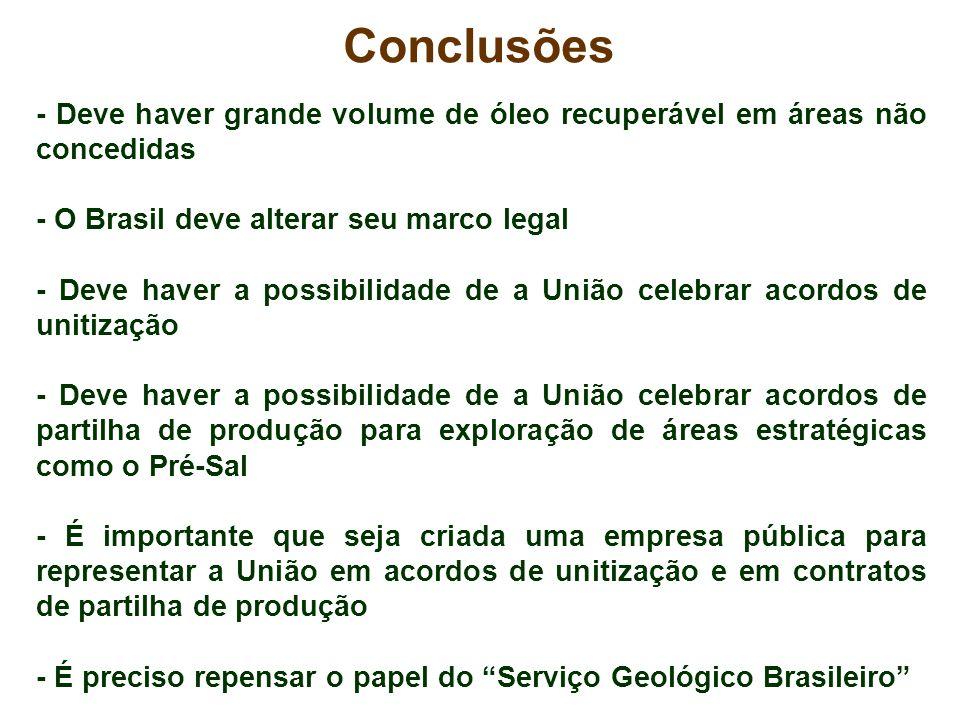 Conclusões - Deve haver grande volume de óleo recuperável em áreas não concedidas. - O Brasil deve alterar seu marco legal.
