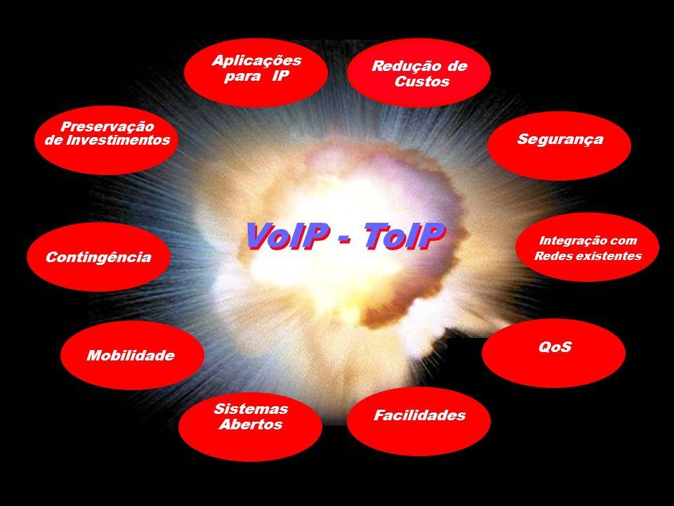 VoIP - ToIP Aplicações para IP Redução de Custos Segurança