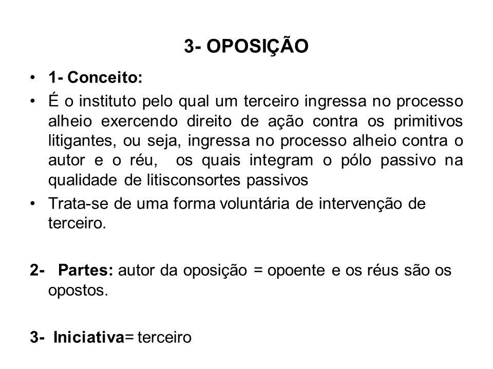 3- OPOSIÇÃO 1- Conceito: