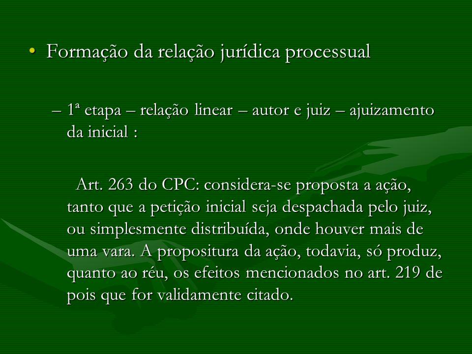 Formação da relação jurídica processual