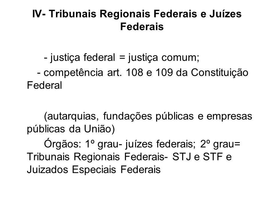 IV- Tribunais Regionais Federais e Juízes Federais