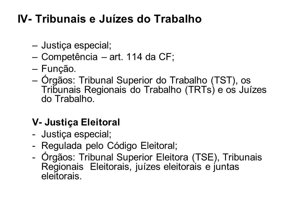 IV- Tribunais e Juízes do Trabalho