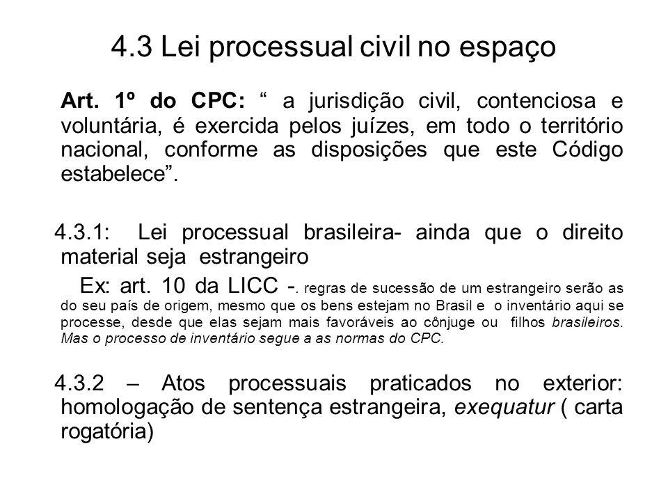 4.3 Lei processual civil no espaço