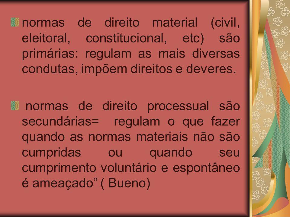 normas de direito material (civil, eleitoral, constitucional, etc) são primárias: regulam as mais diversas condutas, impõem direitos e deveres.