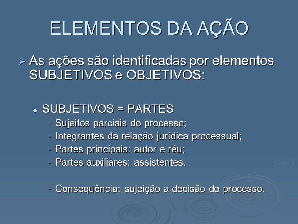 ELEMENTOS DA AÇÃO As ações são identificadas por elementos SUBJETIVOS e OBJETIVOS: SUBJETIVOS = PARTES.