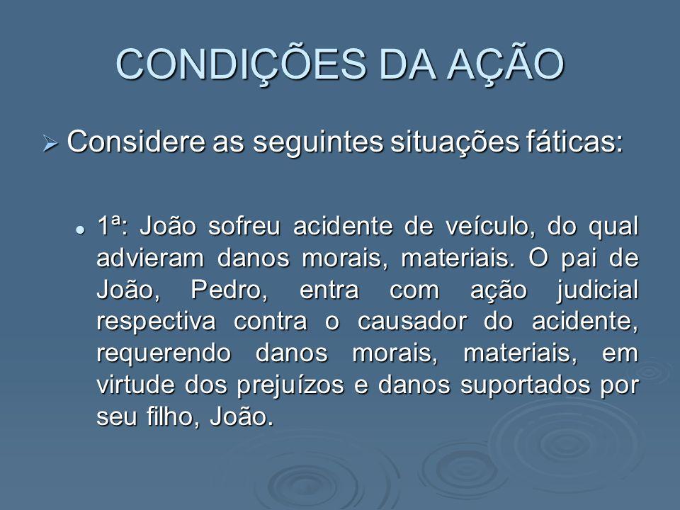 CONDIÇÕES DA AÇÃO Considere as seguintes situações fáticas: