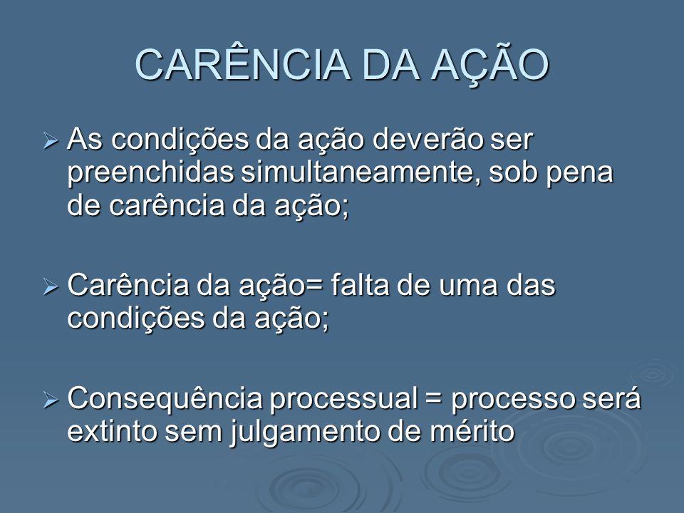 CARÊNCIA DA AÇÃO As condições da ação deverão ser preenchidas simultaneamente, sob pena de carência da ação;