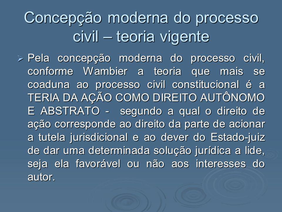 Concepção moderna do processo civil – teoria vigente