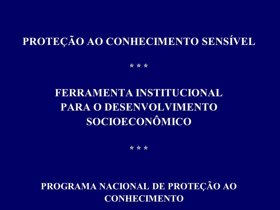 PROTEÇÃO AO CONHECIMENTO SENSÍVEL