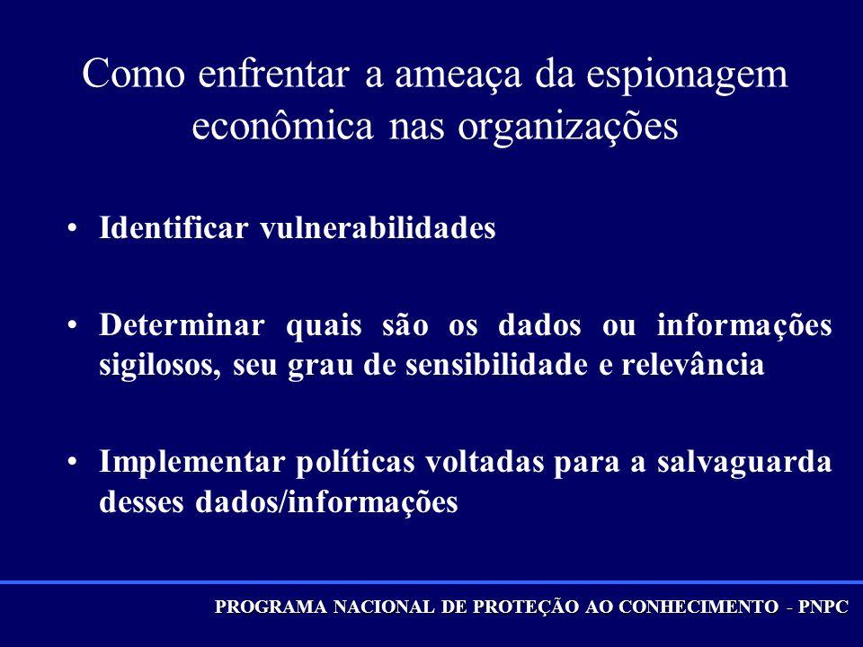 Como enfrentar a ameaça da espionagem econômica nas organizações