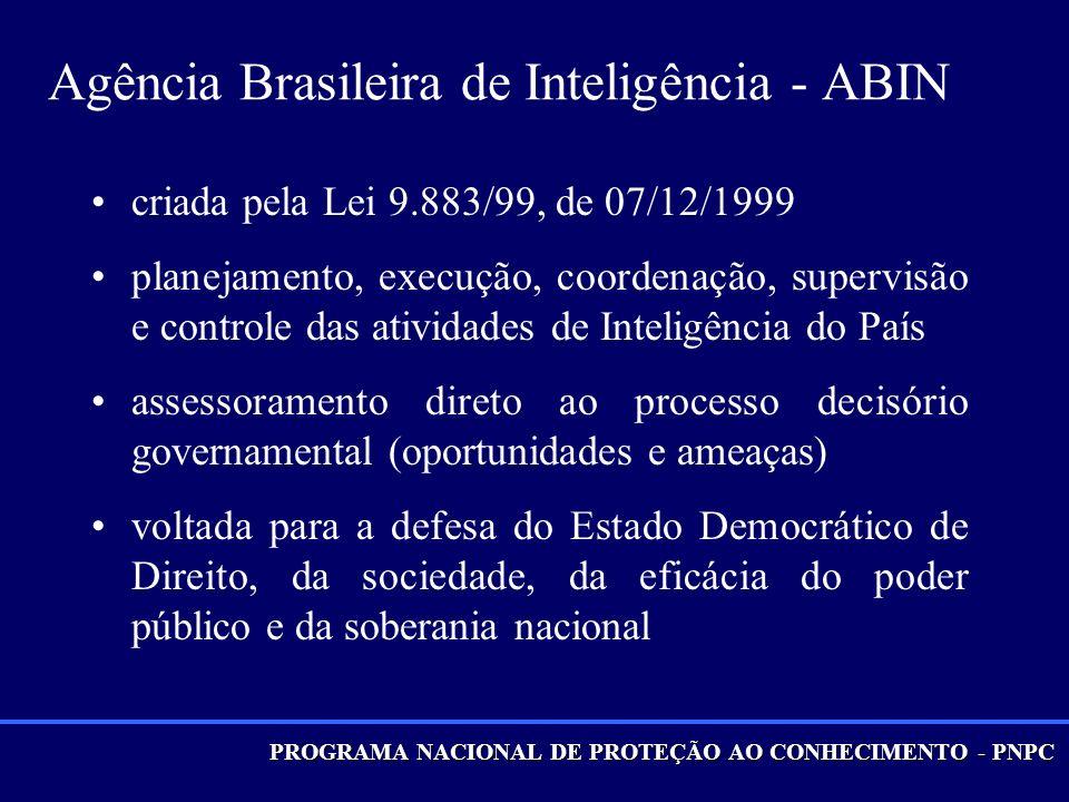 Agência Brasileira de Inteligência - ABIN