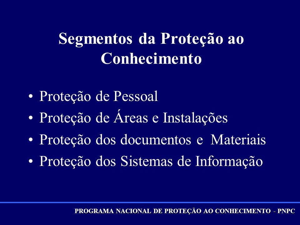 Segmentos da Proteção ao Conhecimento
