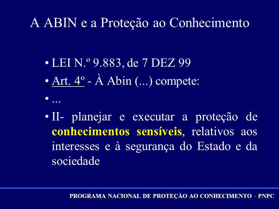 A ABIN e a Proteção ao Conhecimento