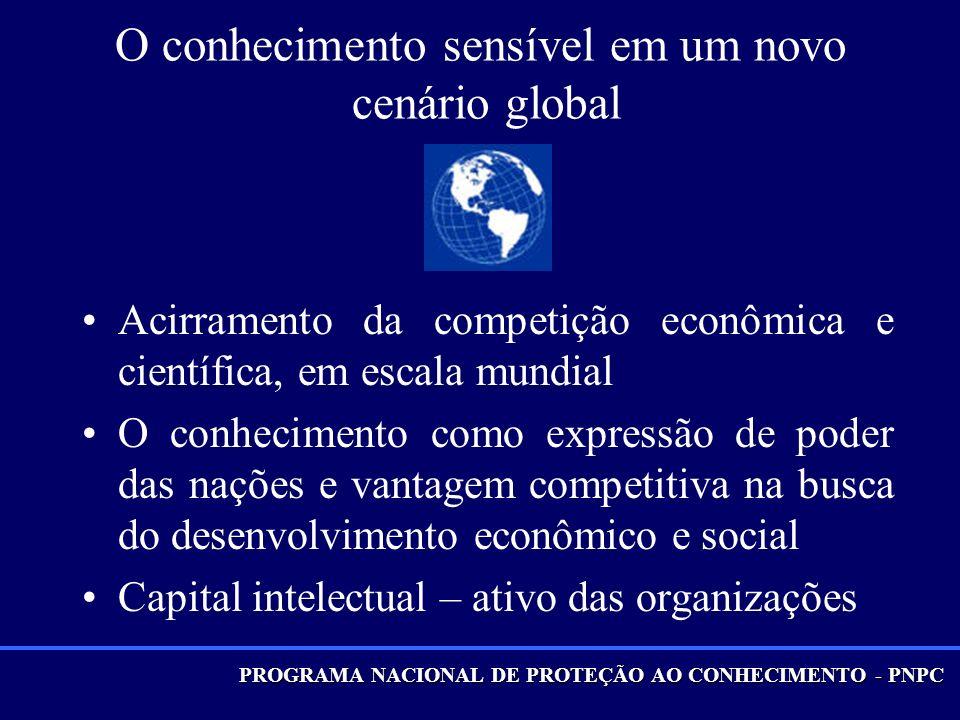 O conhecimento sensível em um novo cenário global