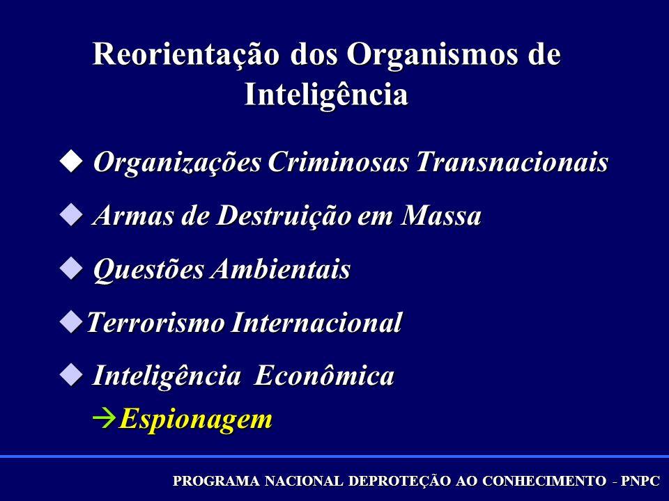 Reorientação dos Organismos de Inteligência