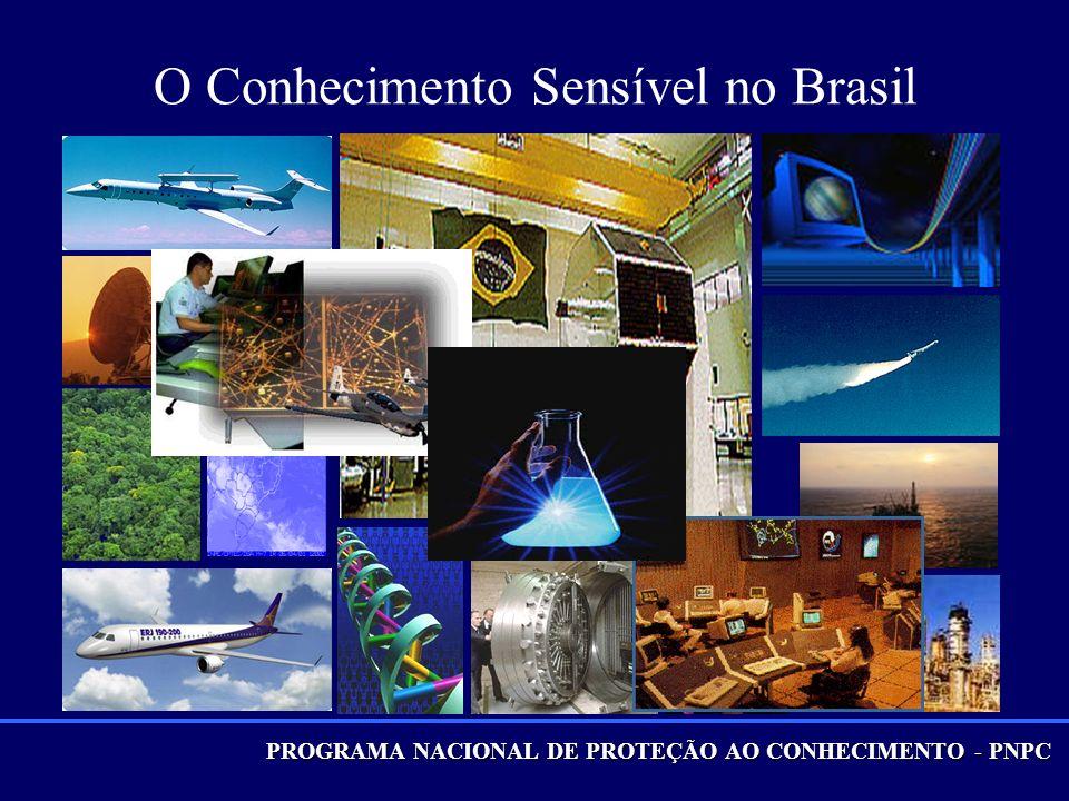 O Conhecimento Sensível no Brasil