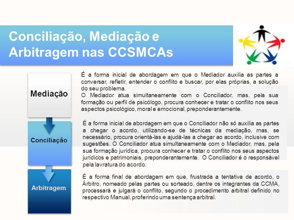 Conciliação, Mediação e Arbitragem nas CCSMCAs