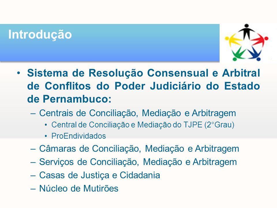 Introdução Sistema de Resolução Consensual e Arbitral de Conflitos do Poder Judiciário do Estado de Pernambuco: