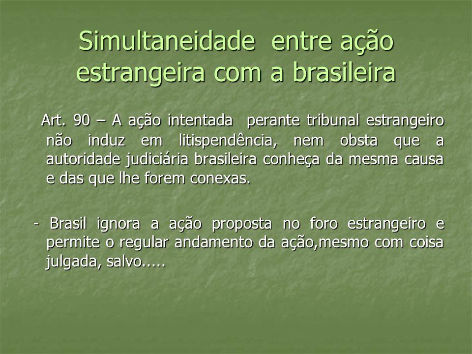 Simultaneidade entre ação estrangeira com a brasileira