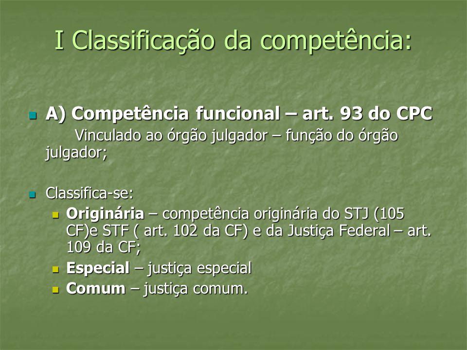 I Classificação da competência: