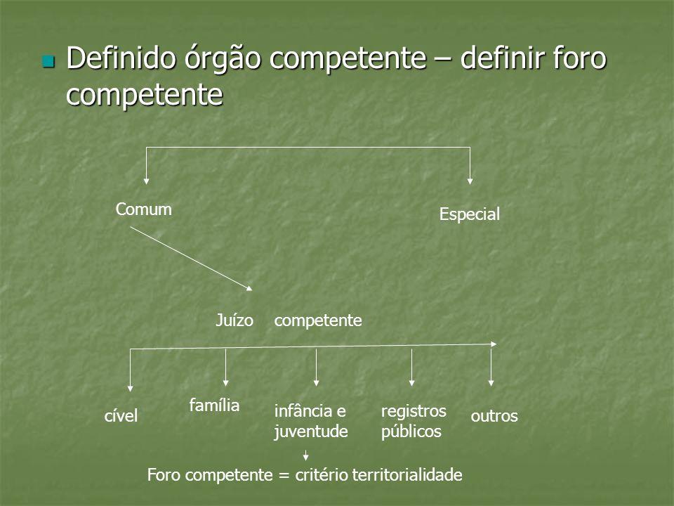 Definido órgão competente – definir foro competente