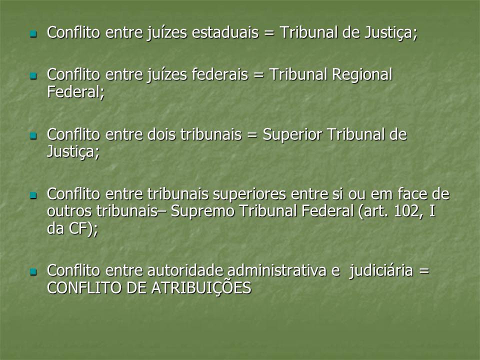 Conflito entre juízes estaduais = Tribunal de Justiça;