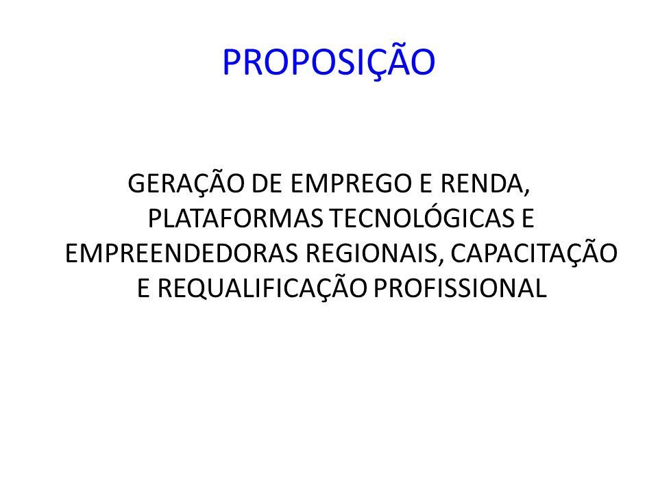 PROPOSIÇÃOGERAÇÃO DE EMPREGO E RENDA, PLATAFORMAS TECNOLÓGICAS E EMPREENDEDORAS REGIONAIS, CAPACITAÇÃO E REQUALIFICAÇÃO PROFISSIONAL.