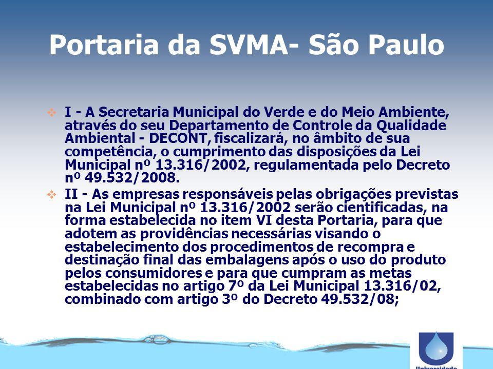 DISPOSIÇÃO FINAL / CO-PROCESSAMENTO Visualização volumétrica.
