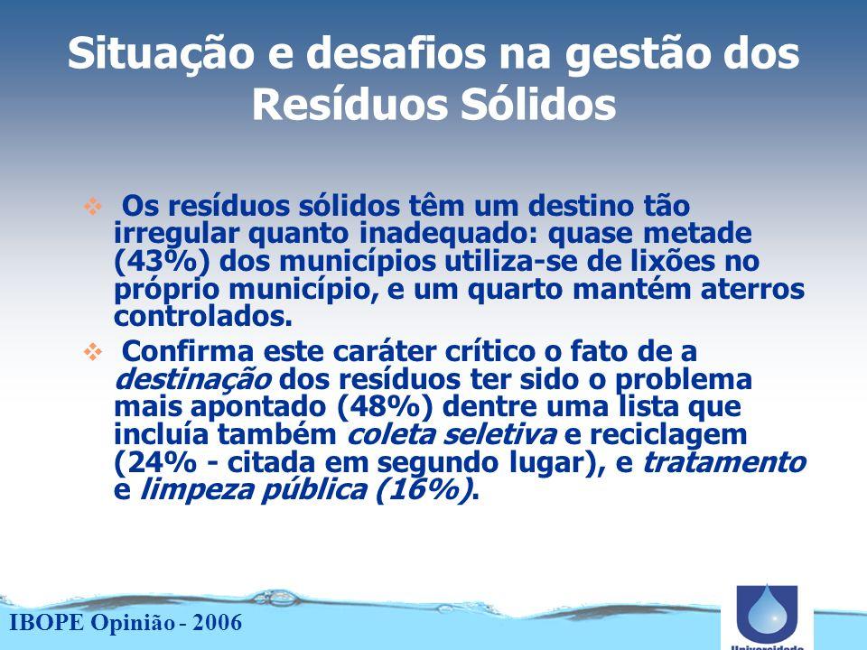Como são destinados os resíduos sólidos dos municípios (%)
