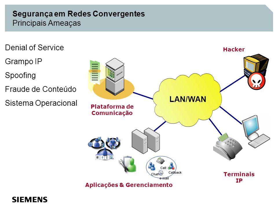 Segurança em Redes Convergentes Principais Ameaças