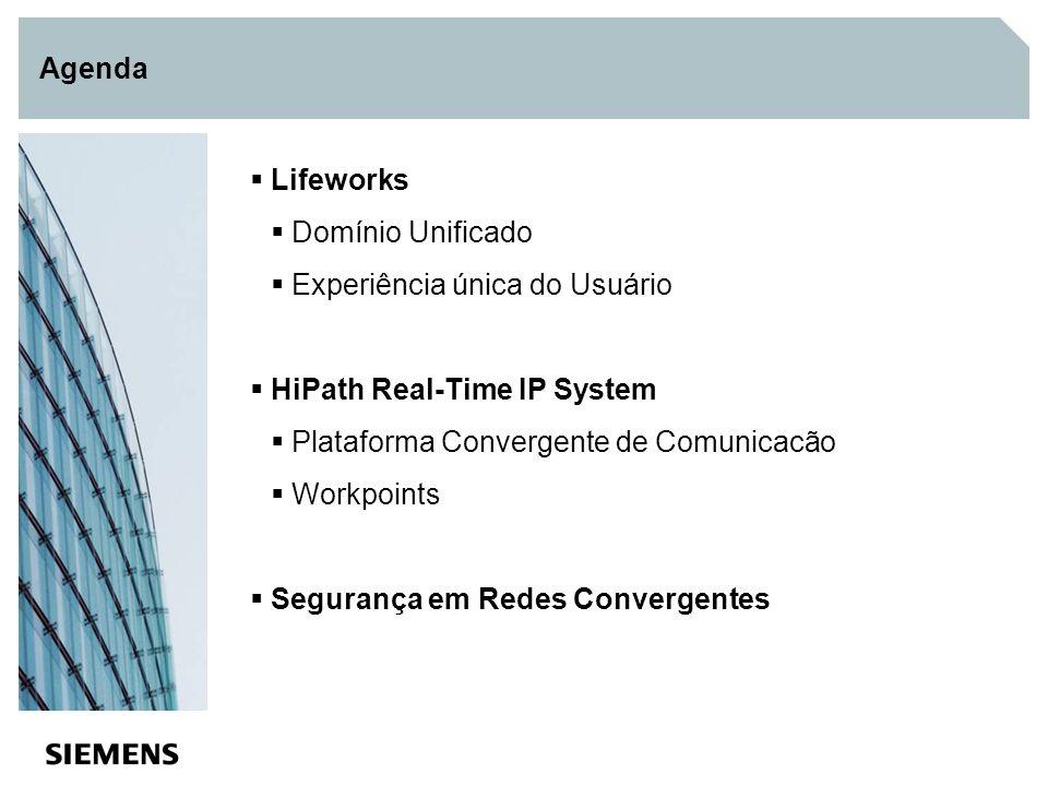 Agenda Lifeworks. Domínio Unificado. Experiência única do Usuário. HiPath Real-Time IP System. Plataforma Convergente de Comunicacão.
