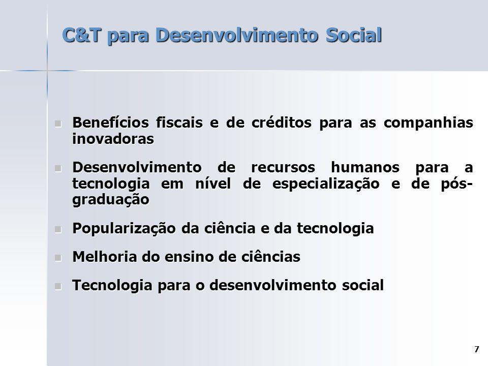 C&T para Desenvolvimento Social