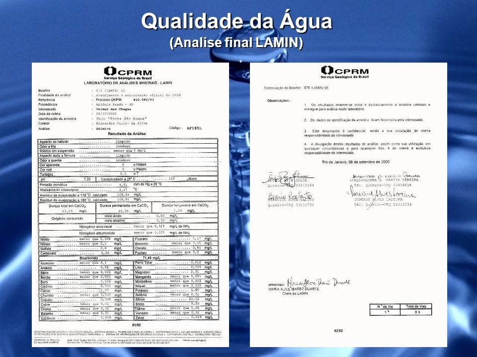 Qualidade da Água (Analise final LAMIN)
