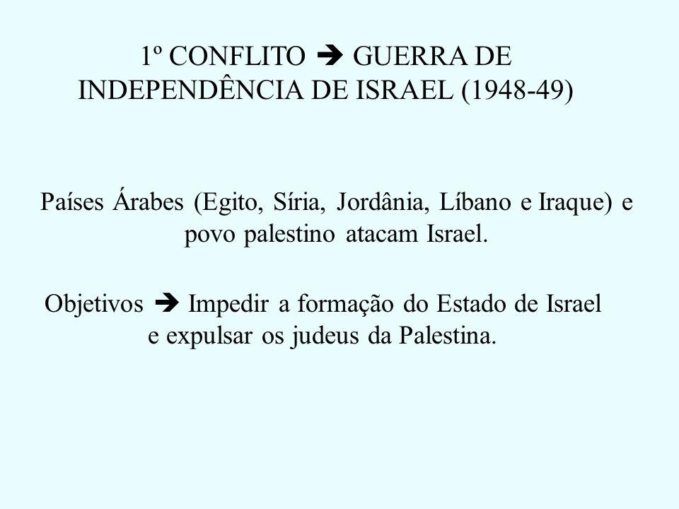 1º CONFLITO  GUERRA DE INDEPENDÊNCIA DE ISRAEL (1948-49)