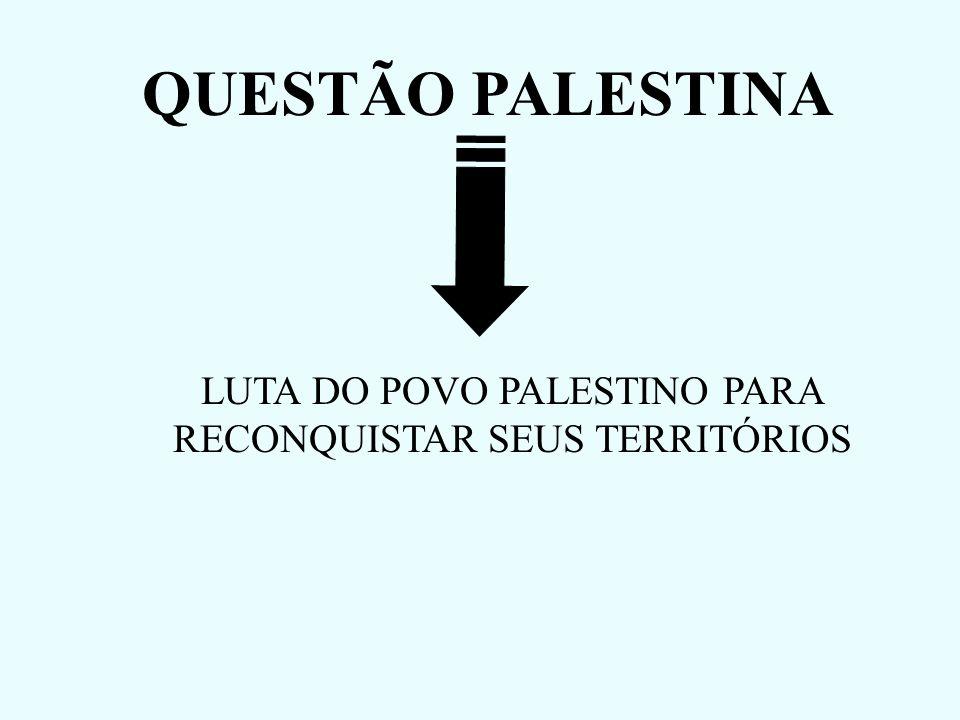 LUTA DO POVO PALESTINO PARA RECONQUISTAR SEUS TERRITÓRIOS