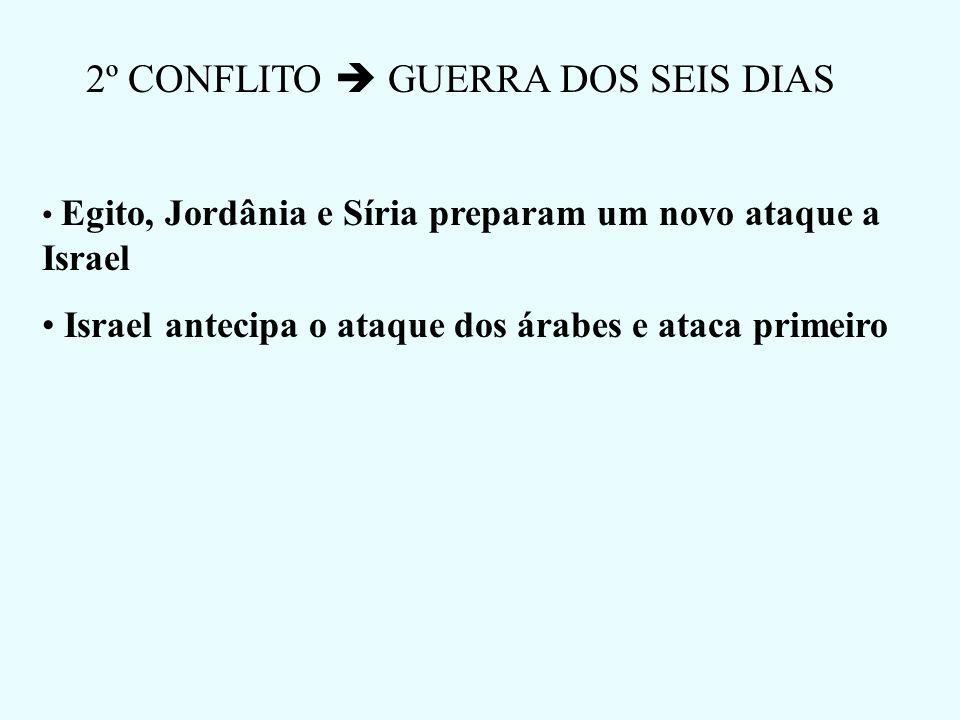 2º CONFLITO  GUERRA DOS SEIS DIAS