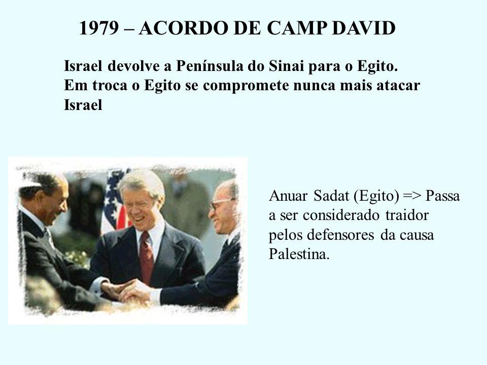 1979 – ACORDO DE CAMP DAVIDIsrael devolve a Península do Sinai para o Egito. Em troca o Egito se compromete nunca mais atacar Israel.